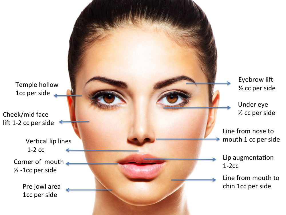 Dermal Filler cincinnati
